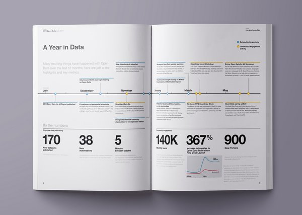 2017 Open Data Report year in data